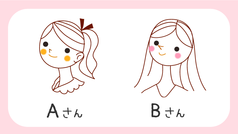 AさんBさん