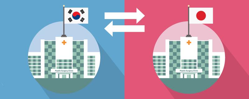 美容外科 韓国と日本の業務提携